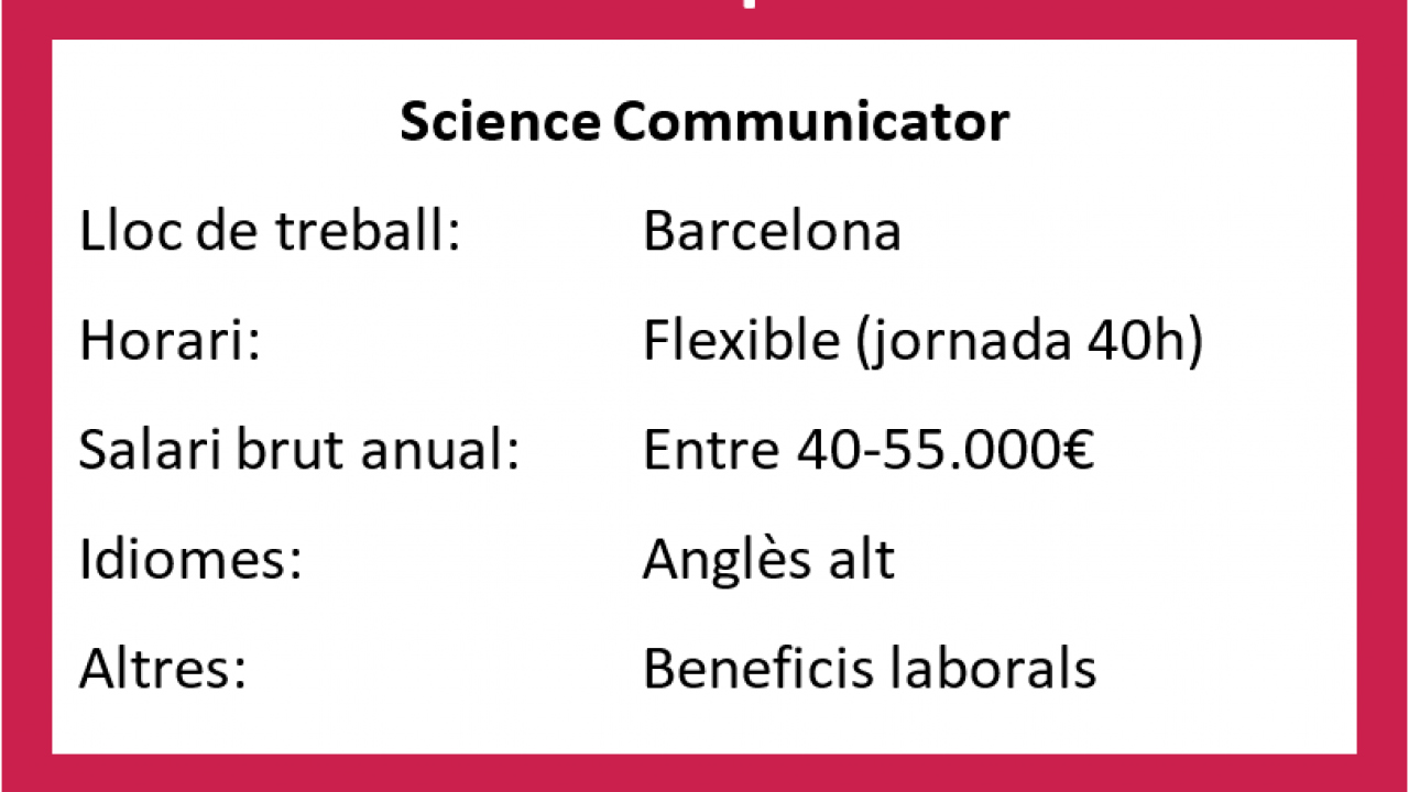 OFERTA VIGENT: Science Communicator